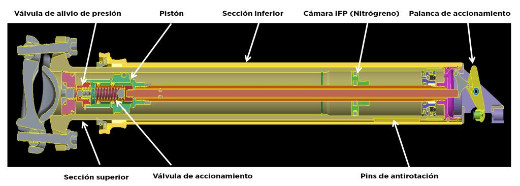 Esquema-interior-1024x366